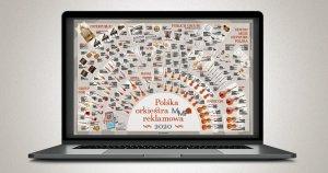Mapa Grup Reklamowych MMP 2020
