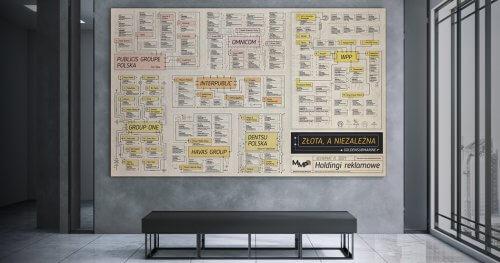 Mapa Grup Reklamowych MMP 2021